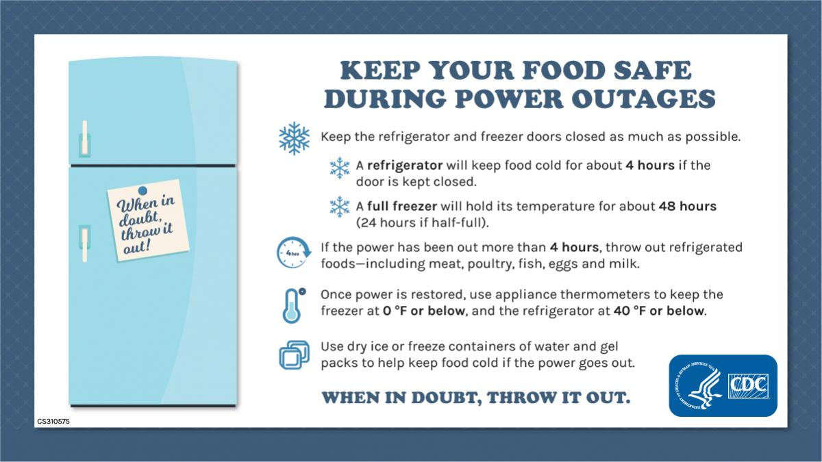 Food safety during power outage